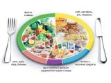 Хостел Like Владивосток - иконка «питание» в Большом Камне